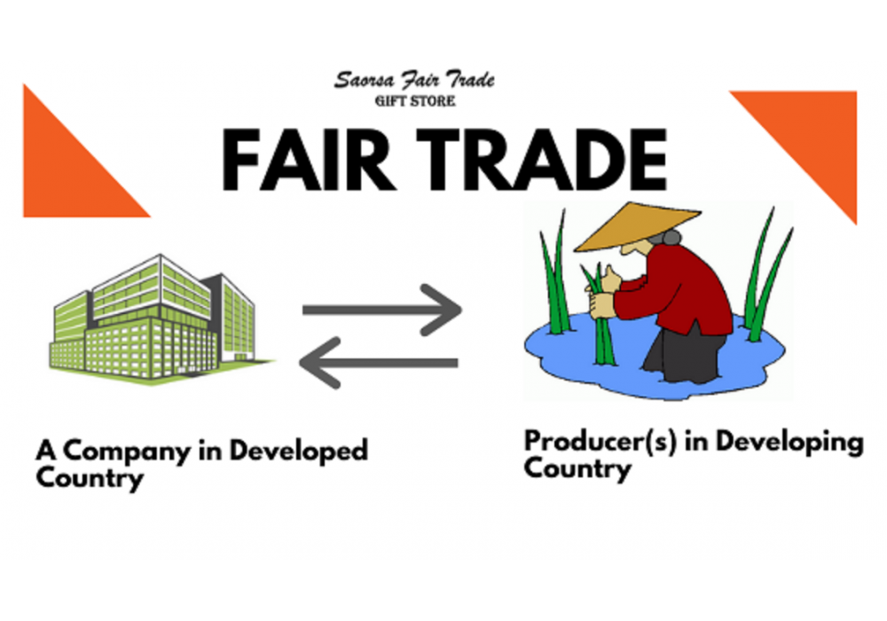 Introduction to fair trade